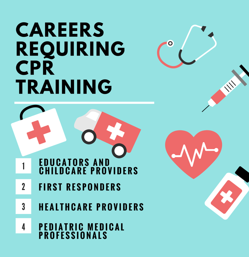 What Certification Course Do You Need for Your Career? | SureFire CPR