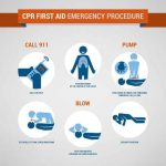 New CPR Guidelines to be Released in October 2015