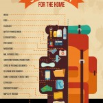 Survival Kit For Your Home: Be Prepared For An Unexpected Situation