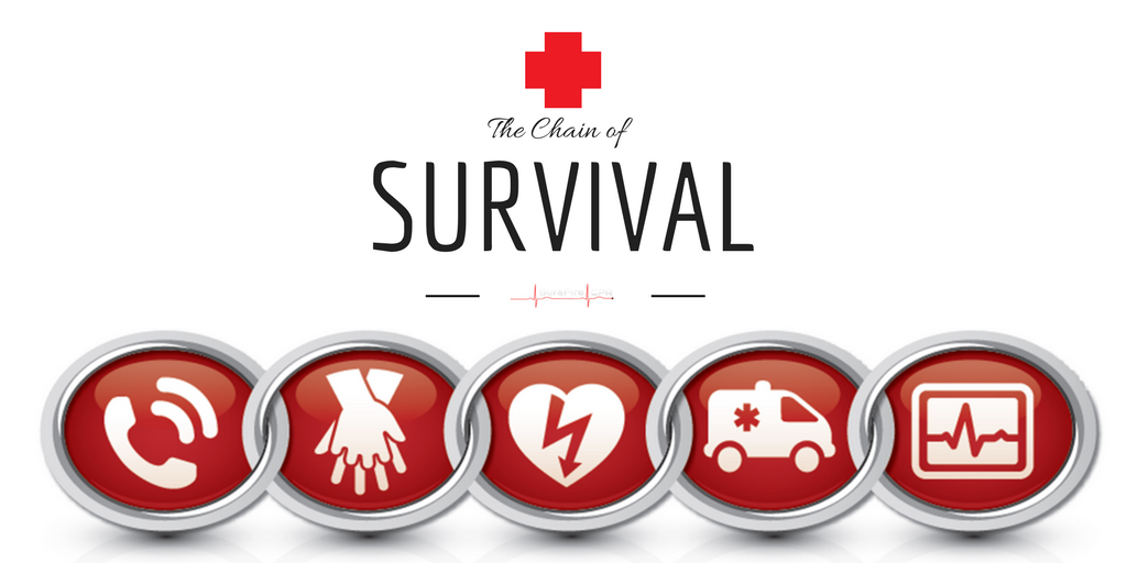 Chain Of Survival Heres What You Need To Know Surefire Cpr Usa