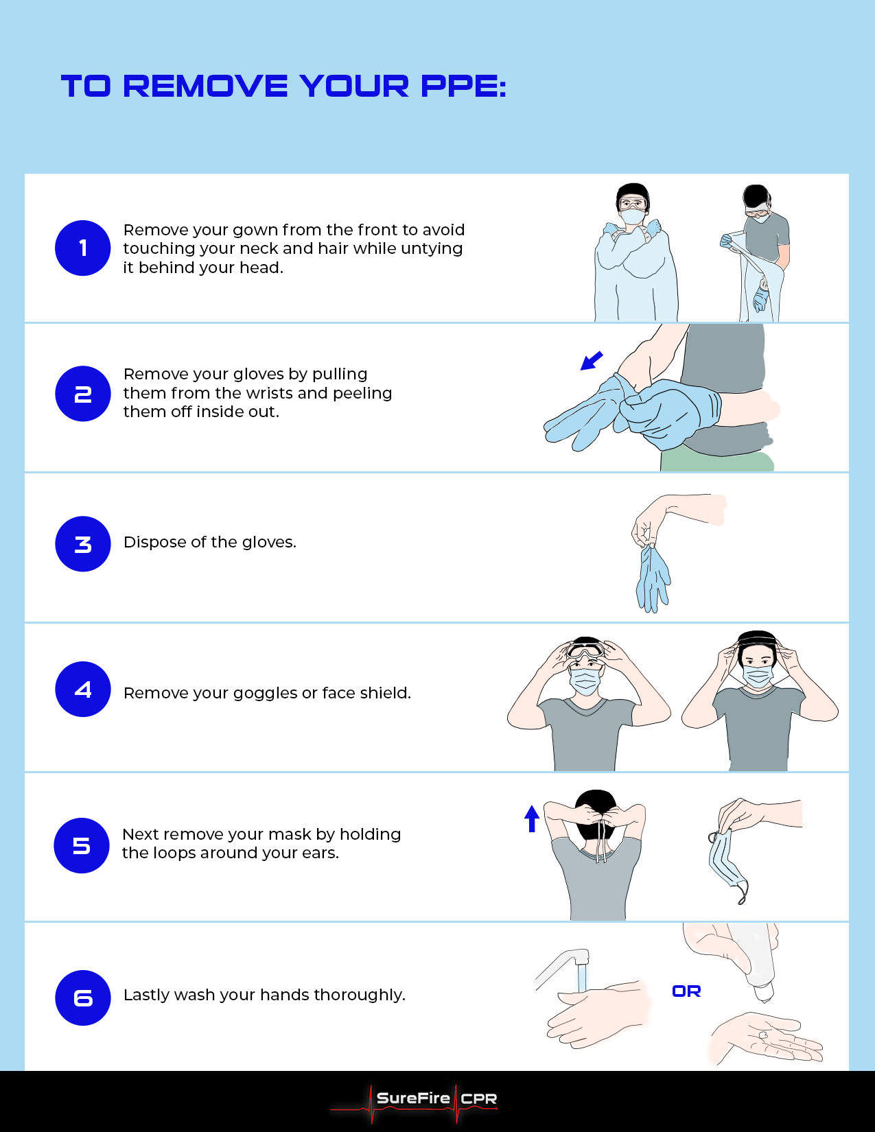 how to remove your ppe