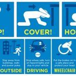How to Drop, Cover, and Hold on During an Earthquake