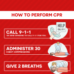 How CPR Saves Lives [Infographic]