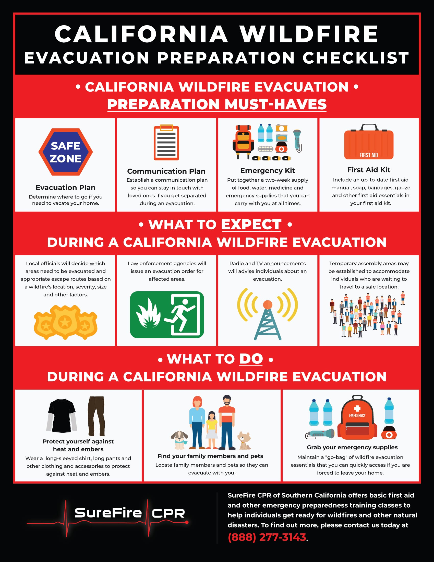 California Wildfire Home Safety Checklist